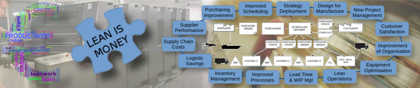 Lean Management, JIT, VSM, PDCA, 5S, Gemba Walk, Continuous Improvement